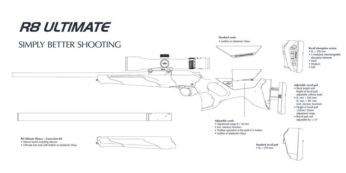 Product news - Blaser Jagdwaffen